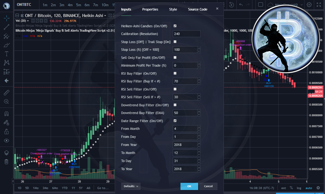 'Ninja Signals' TradingView Script (Buy/Sell Alerts & Backtesting)